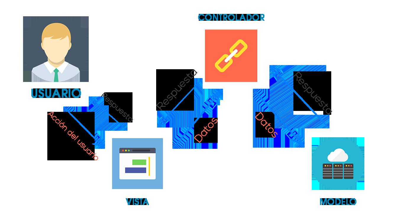 Desarrollo_de_aplicaciones_profesionales_en_PHP_y_MVC