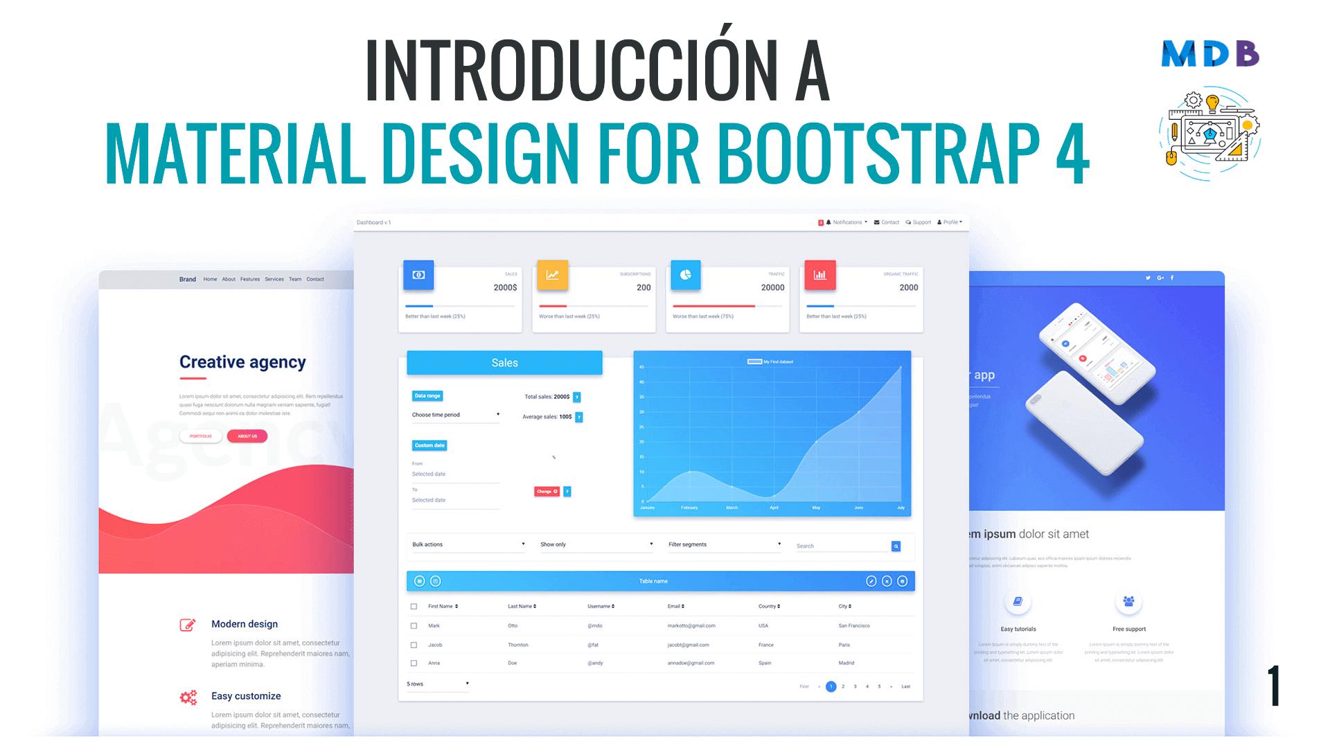 Introducción-al-Framework-Material-Design-for-BootStrap-4